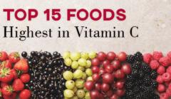 Top 15 Foods Highest in Vitamin C