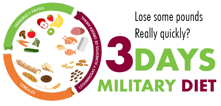 Military Diet: Lose Up To 10 Pounds In 3 Days