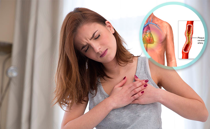 Take Control of Chest Pain Stress